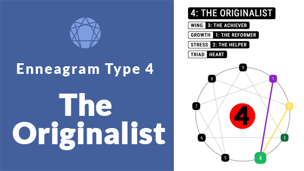 enneagram type 4 the originalist