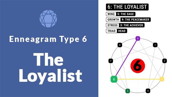 enneagram type 6 the loyalist