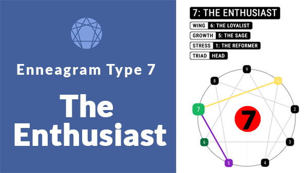 enneagram type 3 the enthusiast
