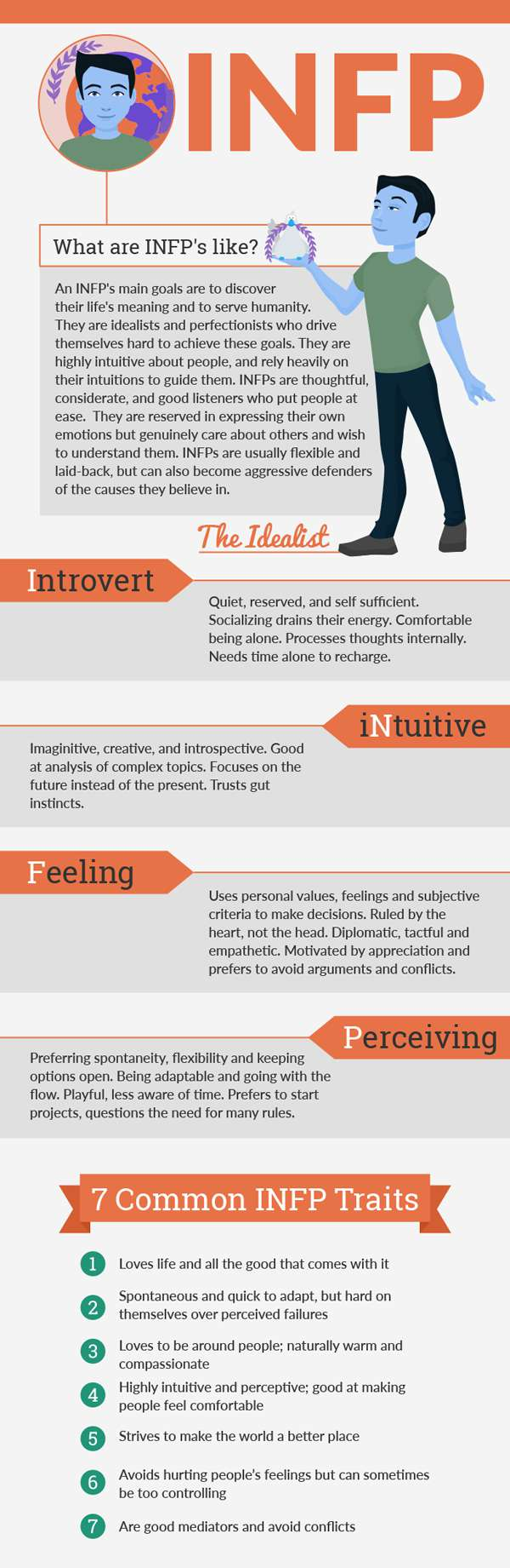 infp personality type myers briggs img