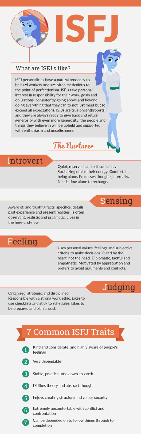 isfj personality type myers briggs img