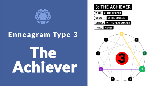 enneagram type 3 the achiever