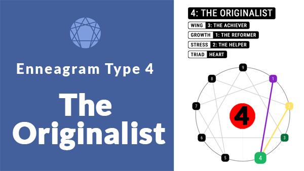 enneagram type 4 the originalist