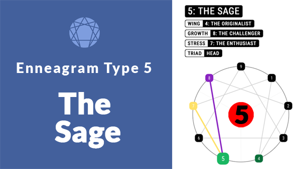 enneagram type 5 the sage