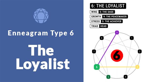 enneagram type 6 the loyalist