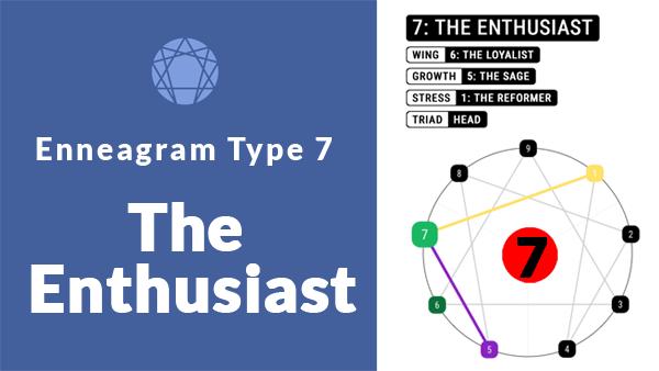 enneagram type 3 the enthusiast