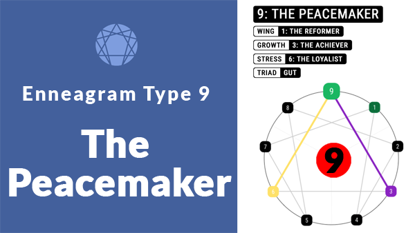 enneagram type 9 the peacemaker