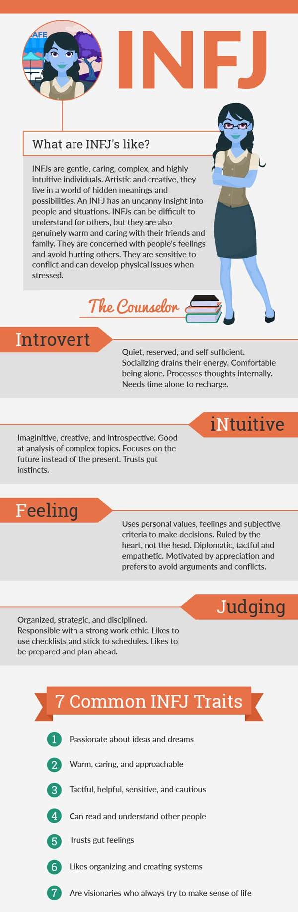 infj personality type myers briggs img