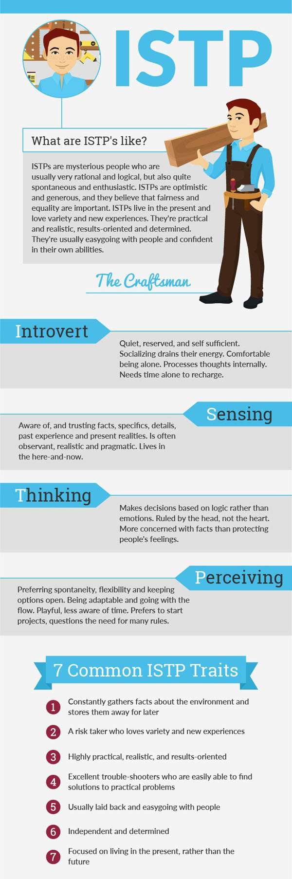 istp personality type myers briggs img
