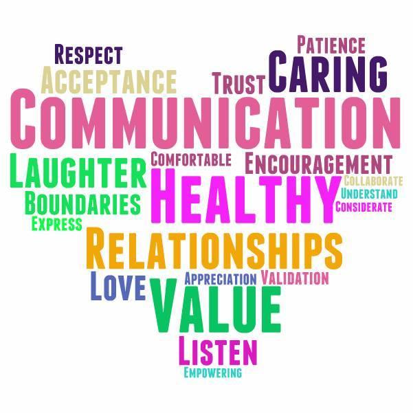healthy-relationship-wheel image