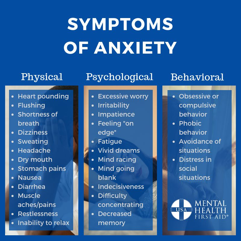 Do I Have Depression Quiz - Your Anxiety & Depression Test 1 image